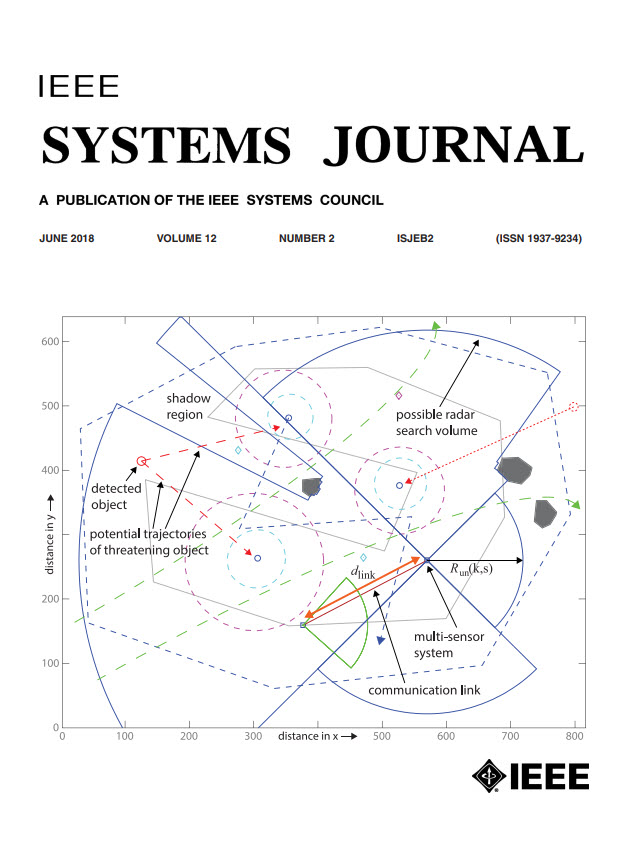 Image of Jun 2018 IEEE Systems Journal